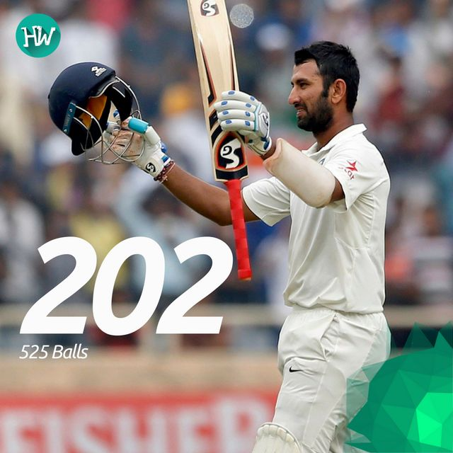Cheteshwar Pujara was the epitome of patience as he batted for 525 balls and brought up his 3rd double century! #INDvAUS
