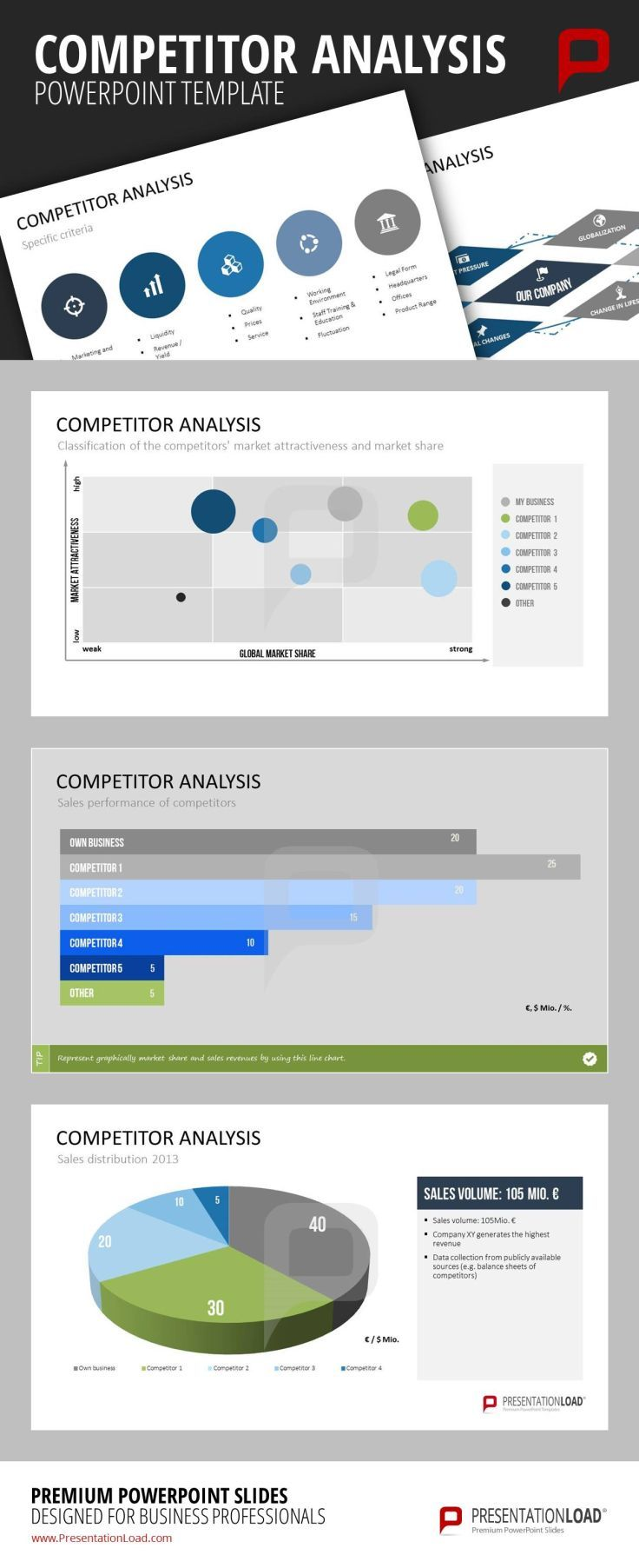 Competitor Analysis PowerPoint Template Competitor