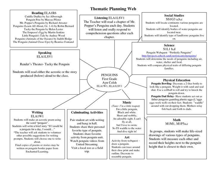 Planning Web Template Penguins Thematic Web Littleil
