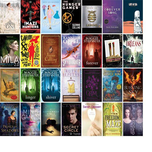 Bestsellers Teen Books 69