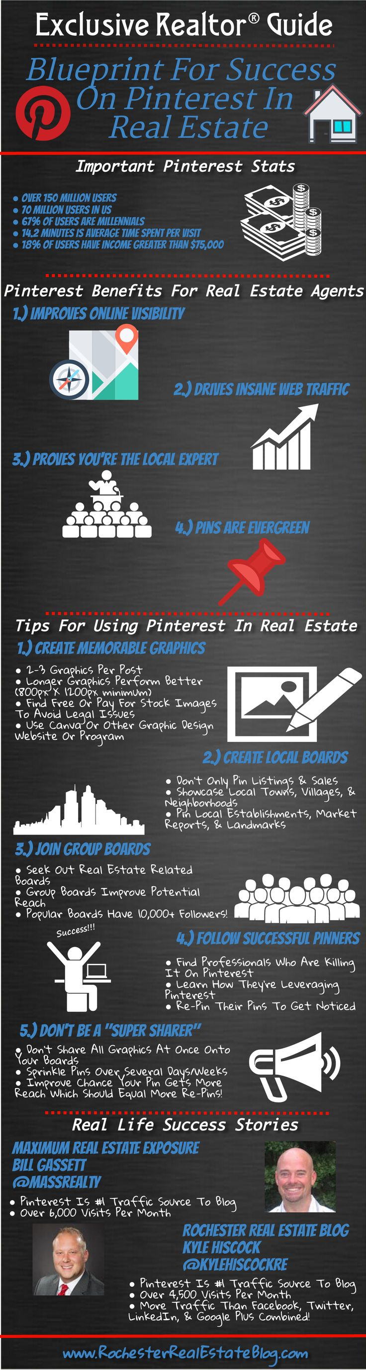 Exclusive Realtor Guide For Crushing It On Pinterest In Real Estate http://www.rochesterrealestateblog.com/how-to-use-pinterest-in-real-estate/
