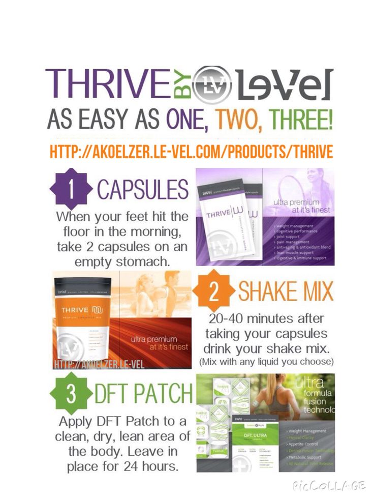 Le-Vel Thrive DFT Weight Loss Patch Review
