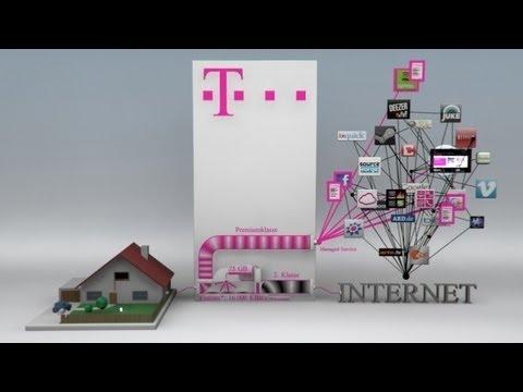 Telekom - Netz der Zukunft