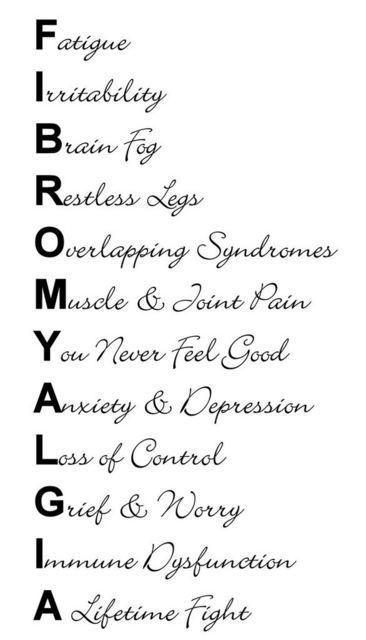 Fibromyalgia =