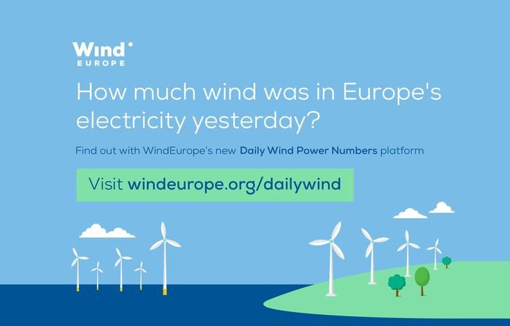 On some days, wind energy covers more than 100% of some Member State's electricity demand. Find out how much wind was in the power mix yesterday.