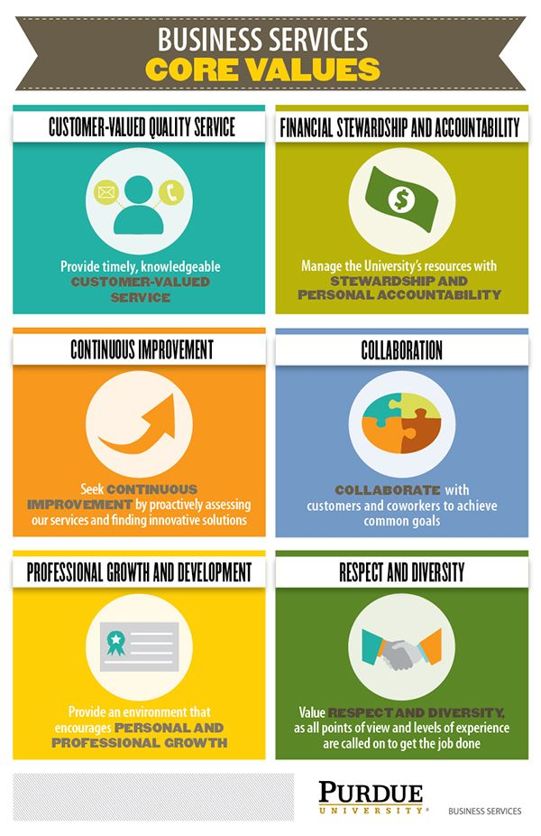 business services core values poster on behance