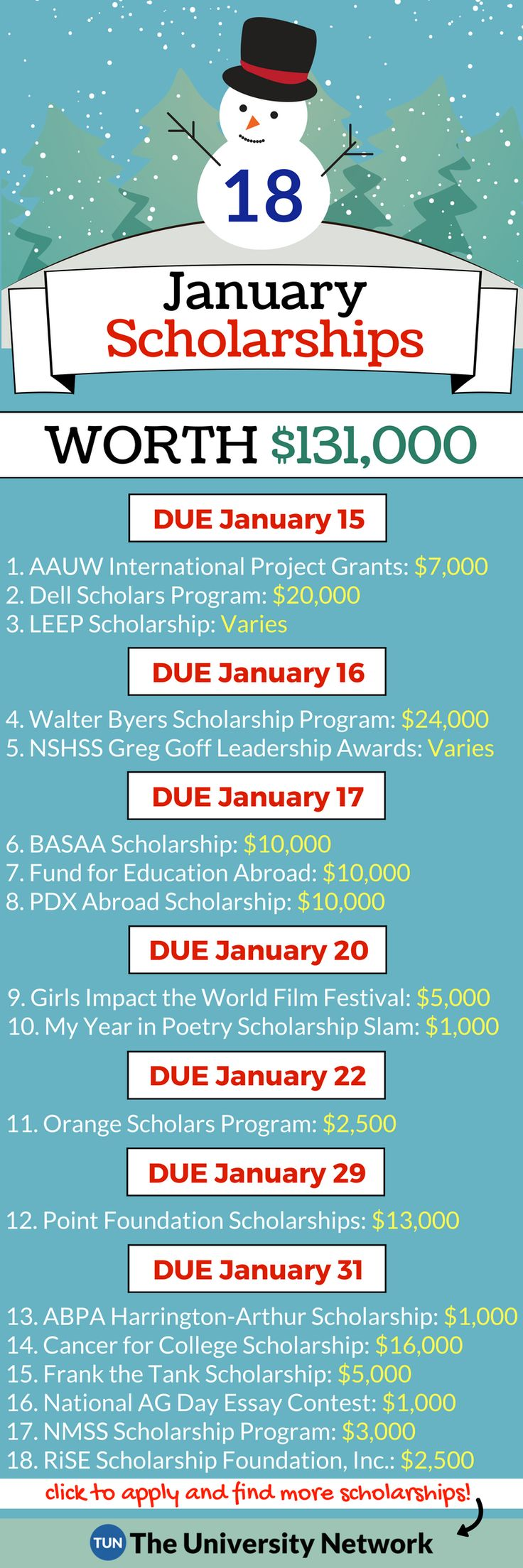 Here is a selected list of January 2018 Scholarships.