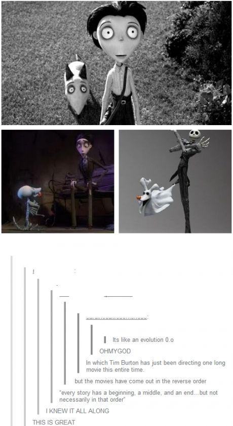Frankenweenie // The Corpse Bride // The Nightmare Before Christmas // Tim Burton