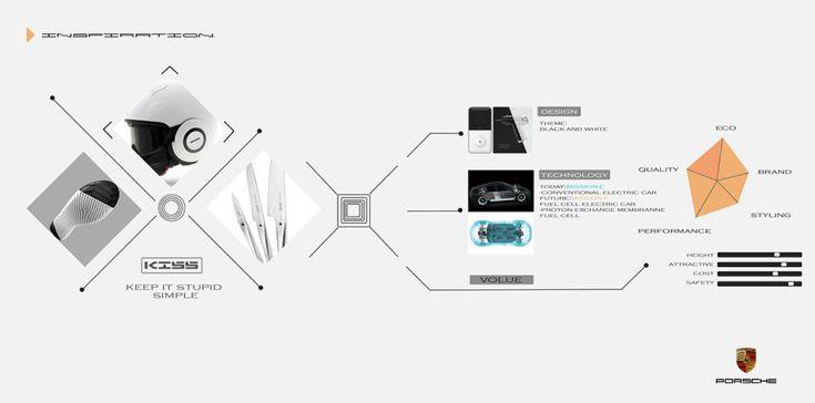 Porsche Fuel-Cell Vehicle Exterior Design 1