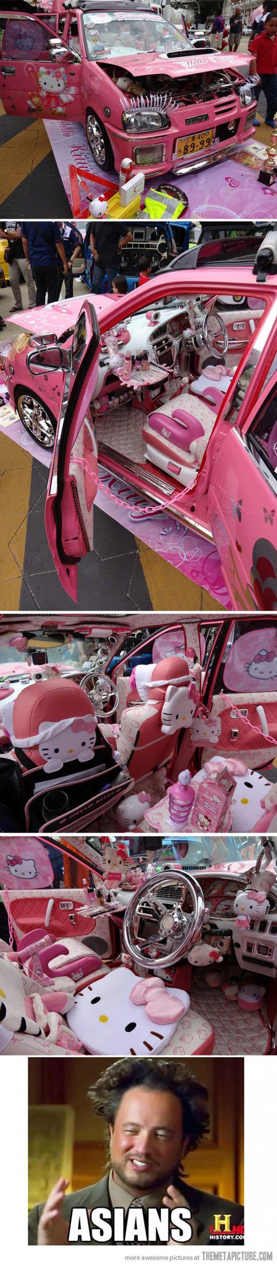 Hello Kitty Car…