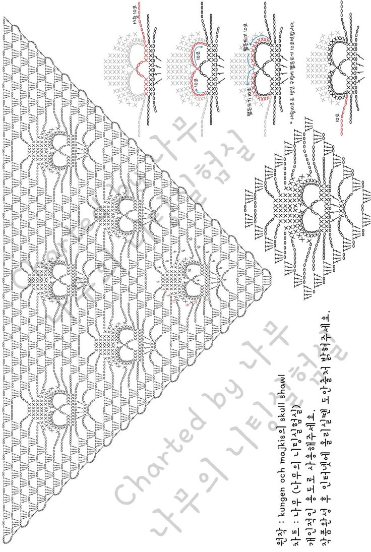 134 Best Ctochet Casa Images On Pinterest Crochet Blankets Simple Moonshine Still Diagram Pre Pattern Majkis Kungen Och Ca Khn Chong S Naver Blog