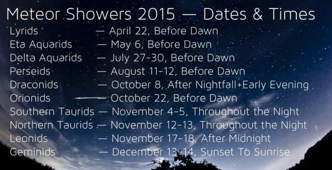 Meteor Showers 2015: Perseids, Lyrids, Geminids, Leonids, Draconids, Orionids, Etc -- Dates & Times :http://scienceheathen.com/2015/01/15/meteor-showers-2015-perseids-lyrids-geminids-leonids-draconids-orionids-etc-dates-times/