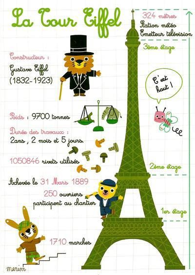 La Tour Eiffel - une affiche pour les enfants