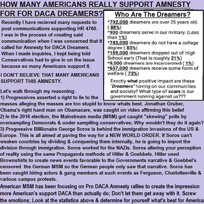 How many Americans really support #DACA #Amnesty? http://www.breitbart.com/big-government/2017/11/09/poll-less-than-30-percent-of-americans-want-to-give-amnesty-to-daca-illegal-aliens/ #GG #Boomers #GenX #Millennials #Teen #College #FFA #NFL #Military #Militia #TEAParty @TPPatriots @GOP @RedPillBlack @LindaSuhler @ConsMilitia #PJNET @TPUSA #LGBTQ @USFreedomArmy @OfficialSGP #BuildTheWall Don Mashak Cynical Patriot
