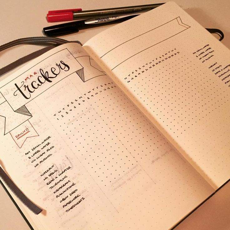 Only just getting round to setting up my #march #tracker in my #bulletjournal…
