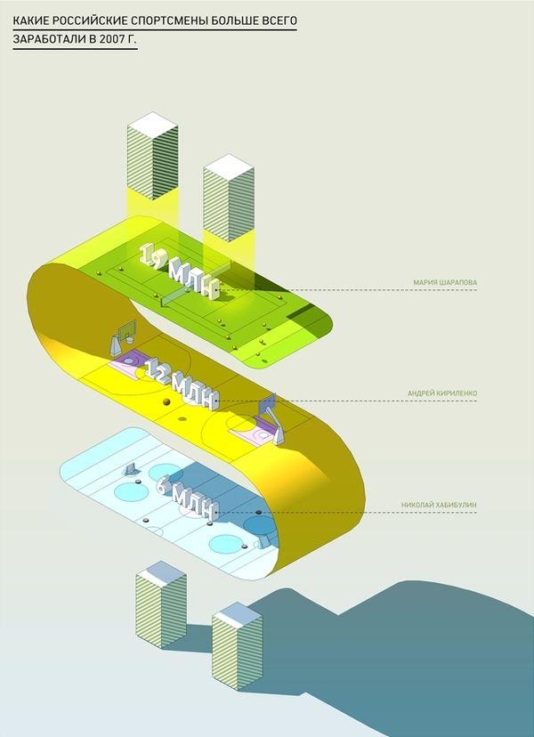 Illustrations / Popular Finance magazine by Maximus Chatsky, via Behance