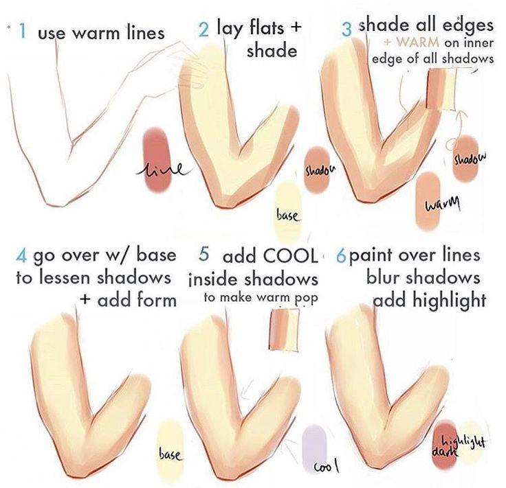 How to paint: arms