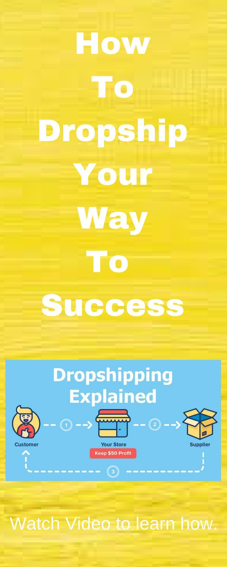 dropshipping #shopify Now you can connect with millions or even