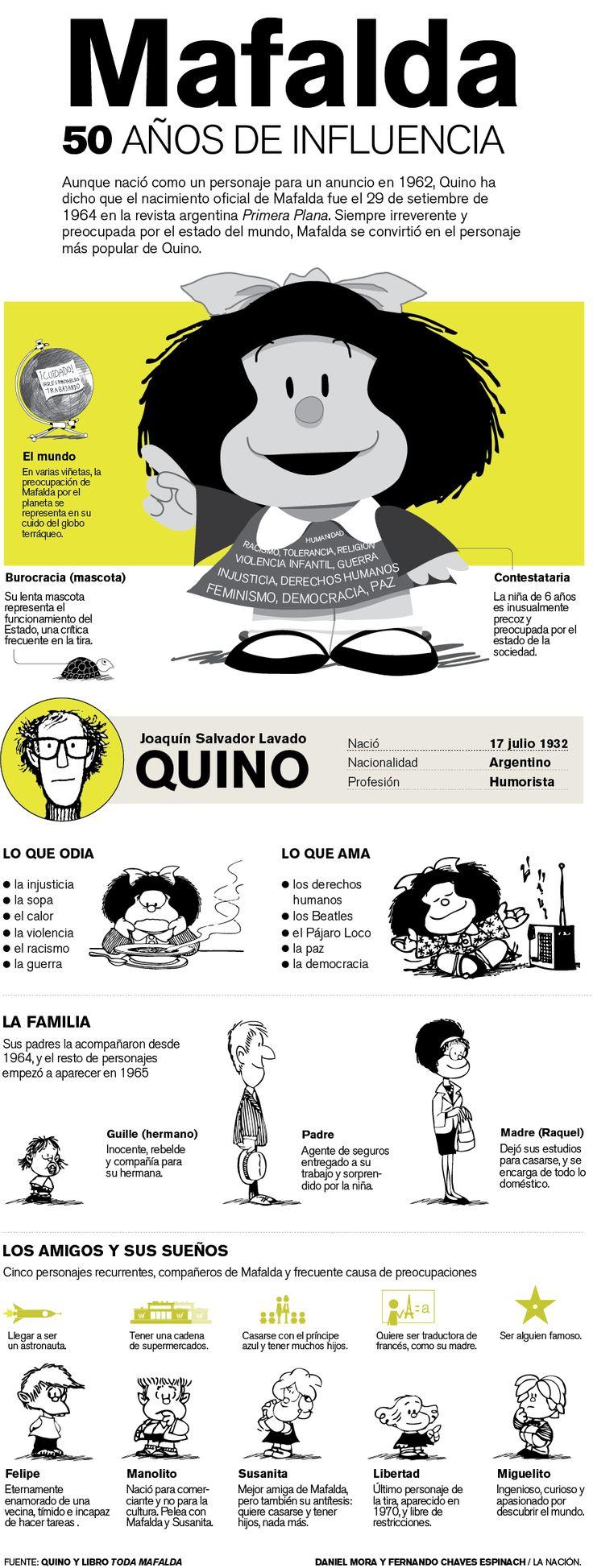 La infinita irreverencia de #Mafalda llega a los 50 años: http://bit.ly/1dEpaOV vía @Noelia Montero #infografia