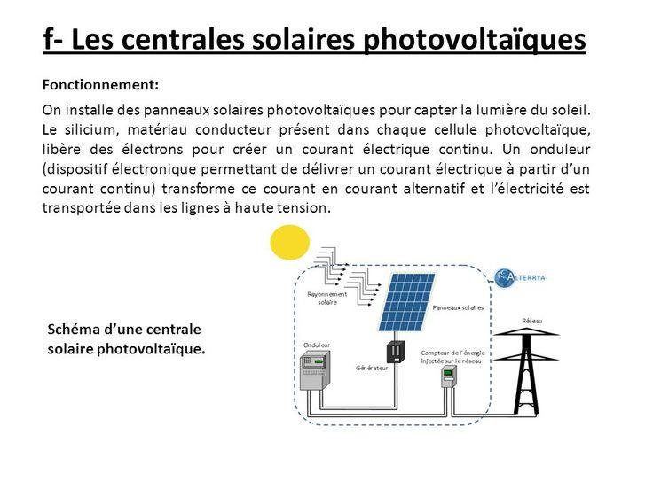 Connu 29 best Géo 212 : Énergie du soleil images on Pinterest | Solar  AP67