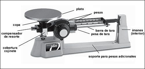 INSTRUMENTOS PARA MEDIR MASA. web que incluye toda la variedad de instrumentos para medir la masa.