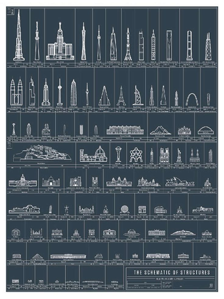 The ultimate in architecture sparknotes - a comparison chart for 90 classic structures: http://arc.ht/1BglIQd