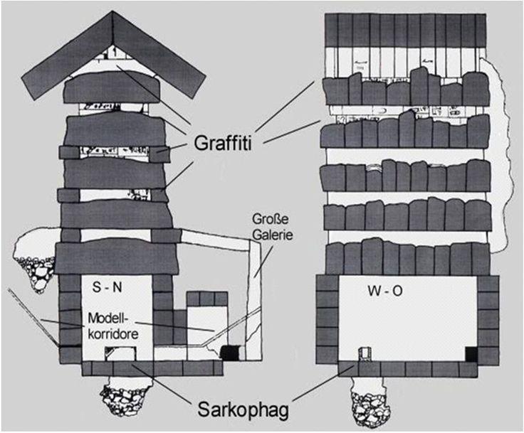 Endlich bewiesen: Cheops war nicht der Bauherr der Großen Pyramide von Gizeh