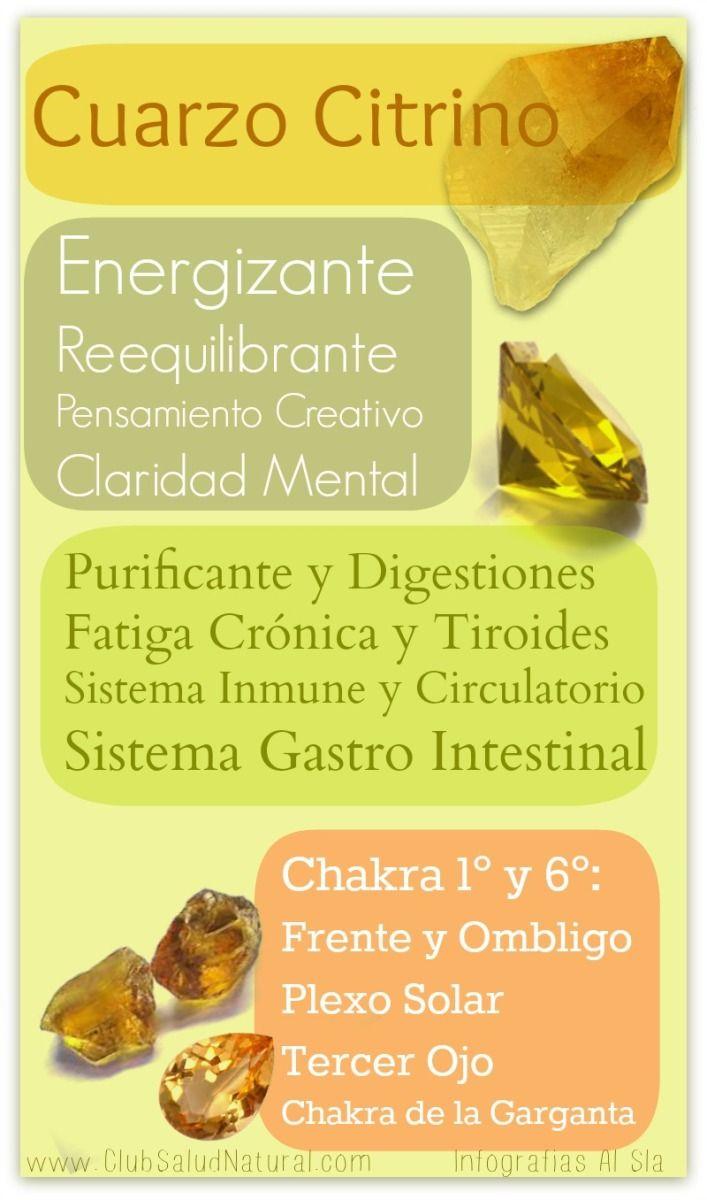 El Cuarzo Citrino – Club Salud Natural