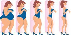 How to Lose 80 Pounds in 8 Weeks