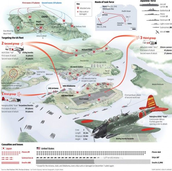 The attack on Pearl Harbour Infographic. Students who are interested in various attacks regarding the United States and wars throughout history will find this map to be engaging and informational. This map provides detailed information about the Japanese attack on Pearl Harbor.