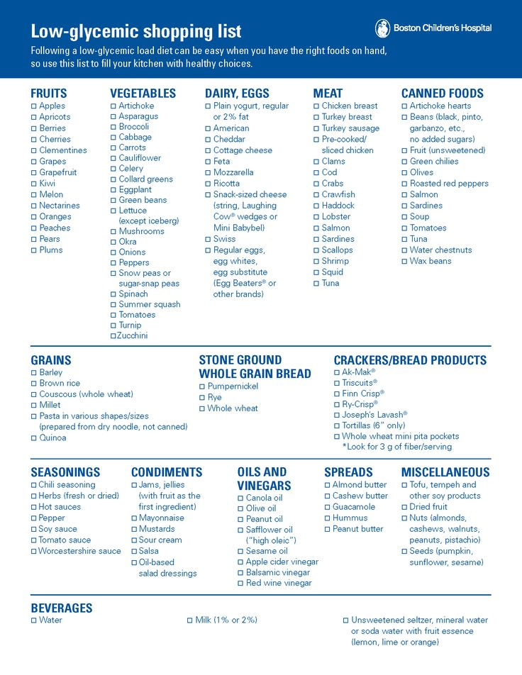 Low Glycemic Shopping List: Since the 17DD is based on Low Glycemic Index/Load foods, take a look at this!