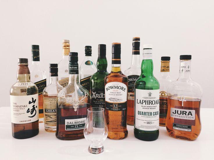 Pablo Zarate's Whiskies