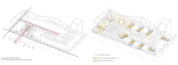OPERASTUDIO - Project - Medici del Vascello 14 Social Housing #Milan #Program