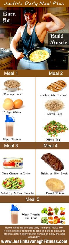 Read my complete workout guide and diet plan for getting big and ripped www.just…