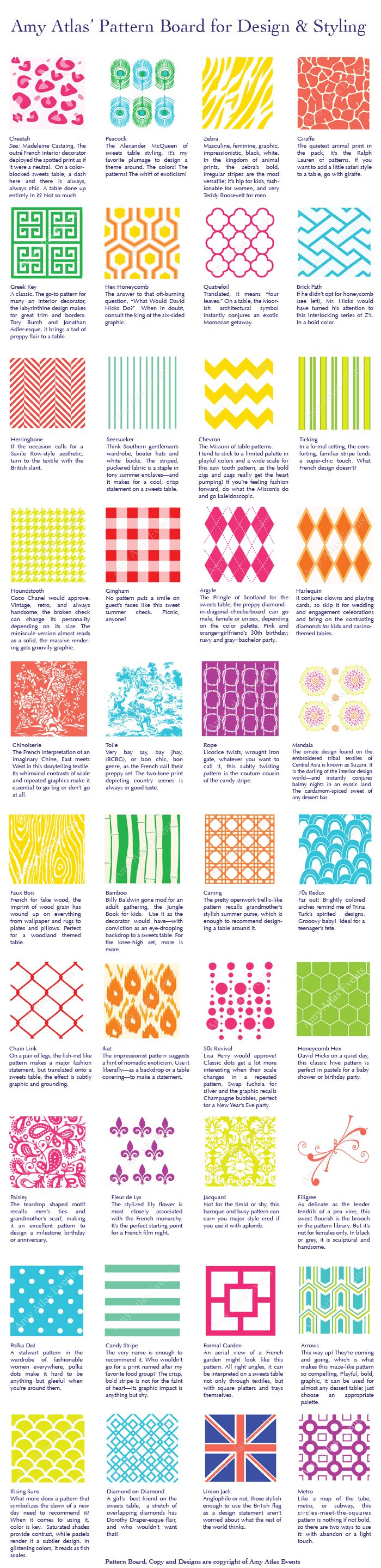 Did you ever walk into a store and see a pattern on a tunic, rug, or lamp shade, but didn't know the name of the pattern?  Think of this as your go-to tool for identifying patterns... Amy Atlas' Pattern Board for Design & Styling!