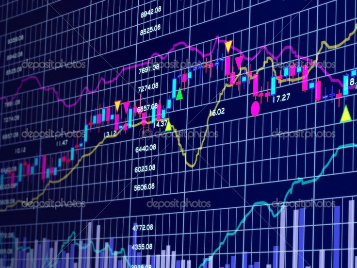 Commodities market trading strategies