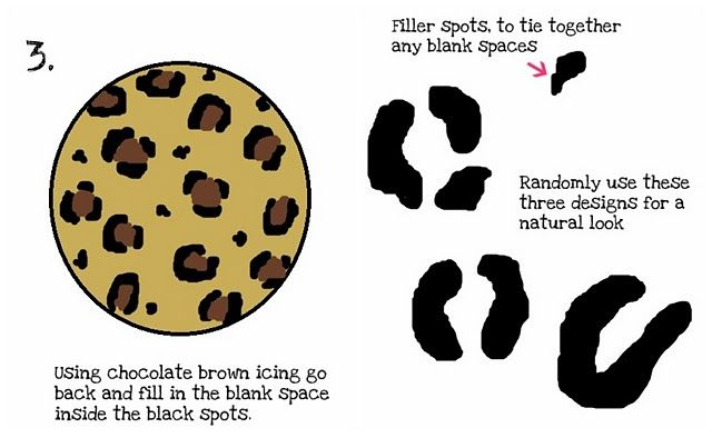 Leopard Print. It's a cookie but could use for cakes too!