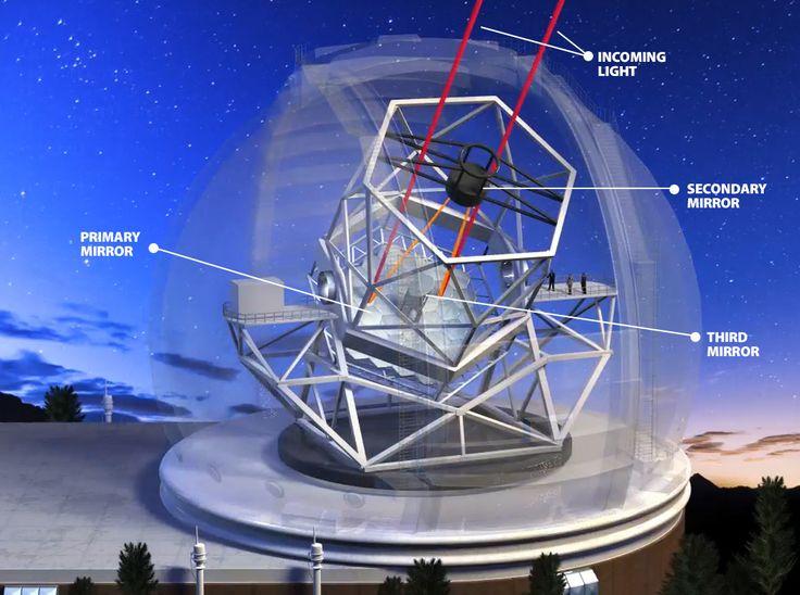 Keck Teleskop