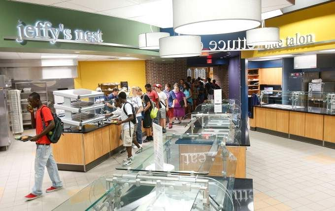 Kitchen Cafeteria Line Image Google Search