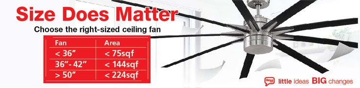Buy Ceiling Fans Online in Malaysia - Houz Depot