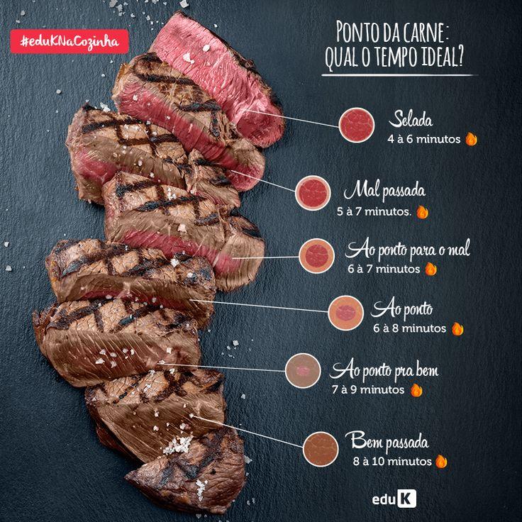 Gosta de um bom churrasco? São muitos detalhes para que o churrasco saia suculento, saboroso e na hora certa de servir <3