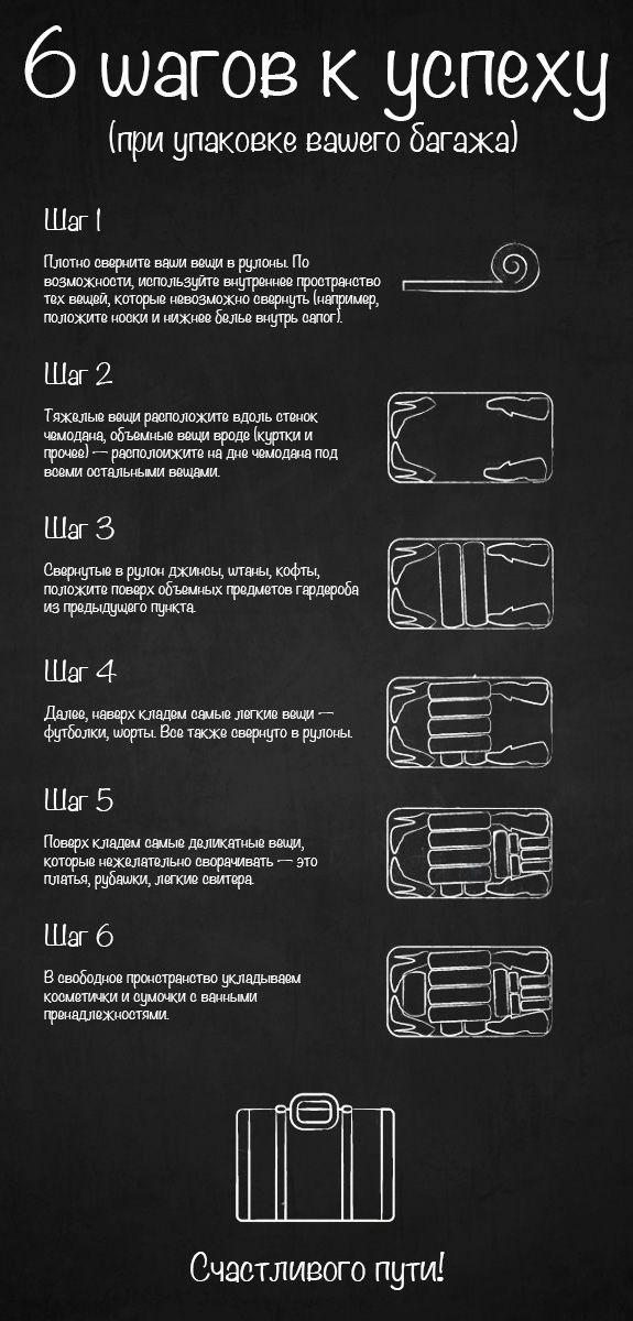Инфографика: как правильно собрать чемодан чтоб ничего не помялось и все влезло! http://www.yapokupayu.ru/blogs/post/infografika-sobiraem-chemodany
