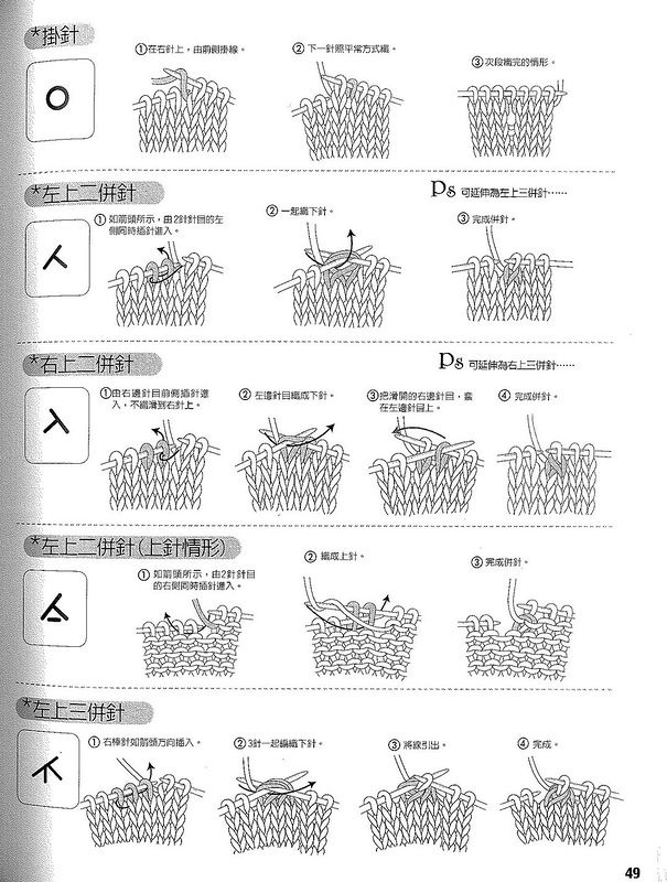 Knitting Chart Symbols Pdf : Top down pinterest