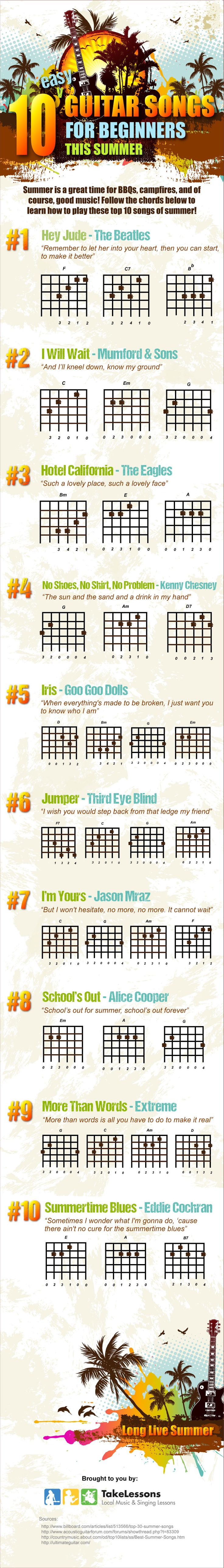 10 Guitar songs for beginners this summer - a great visual guide to 10 popular songs.