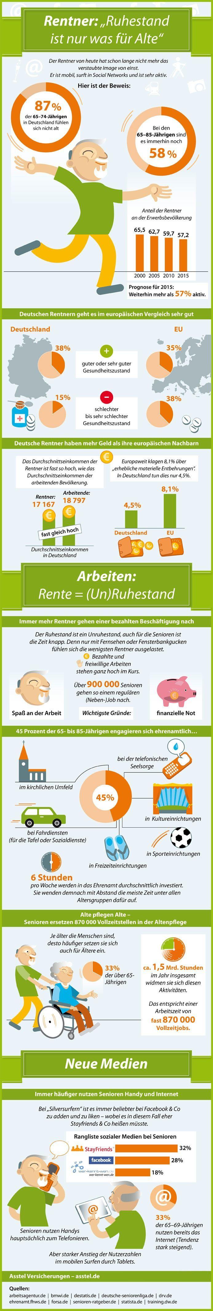 Deutsche Senioren: Rente bedeutet nicht gleich Ruhestand