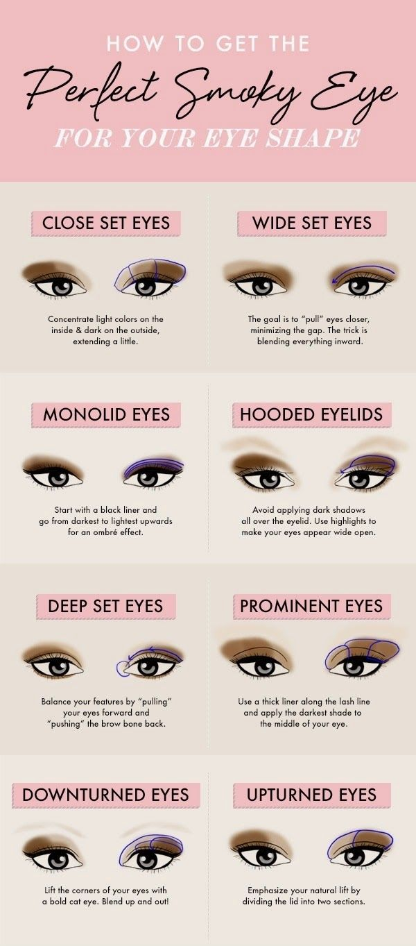 HOW TO GET : The Perfect Smoky Eye for Your Eye Shape