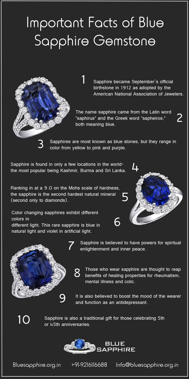 sapphire artificial on sapphires cc under are natural licensed right lab left by a is the article what ceylon grown
