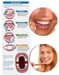 Brush your teeth carefully..