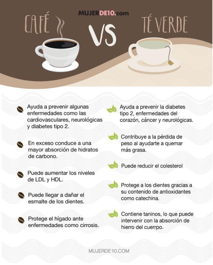 Café vs té verde ¿Cuál es la mejor opción?