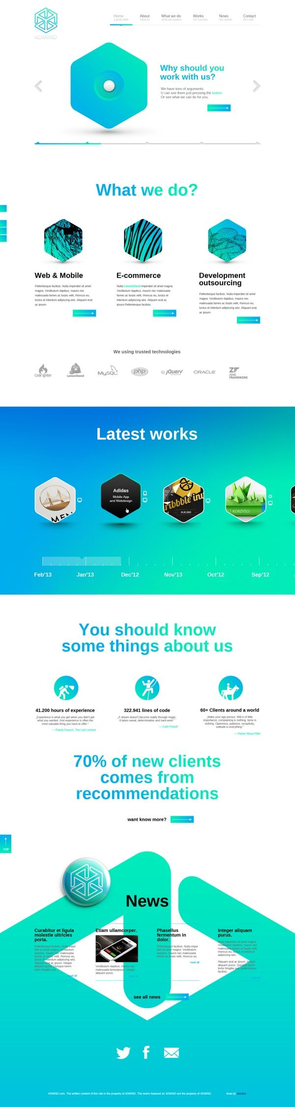 Ideas & Inspirations für Web Designs 4dmind Websi…